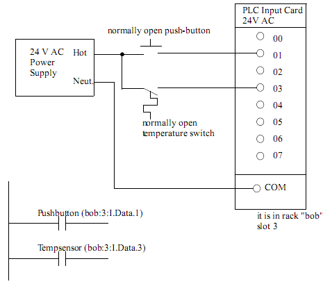 wiring plc ladder diagram wiring get free image about wiring diagram
