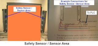 Keselamatan Sensor untuk PLC