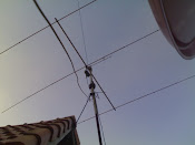 My antenna is yaki 3 Element