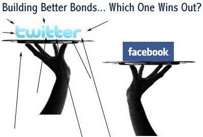 facebook atau twitter