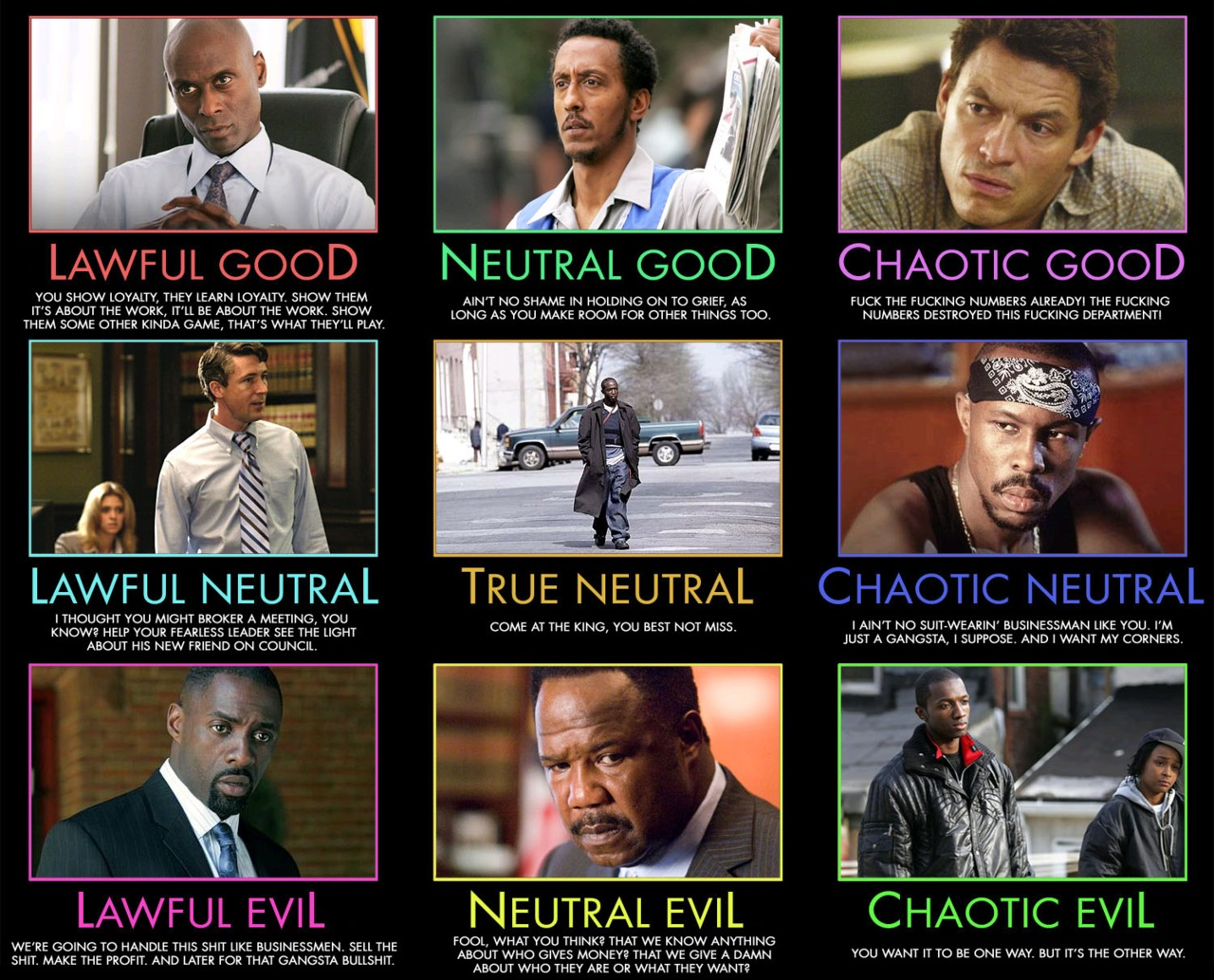 Omars Coming The Wire Alignment Chart