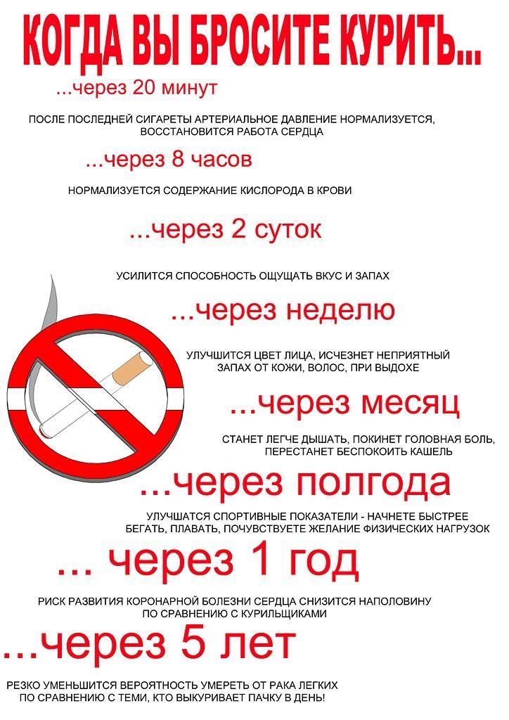 Настрой бросить курить видео