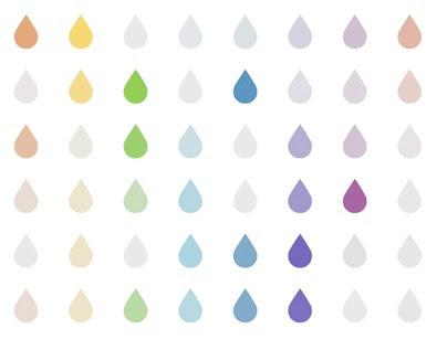 Raindrop Melody Maker