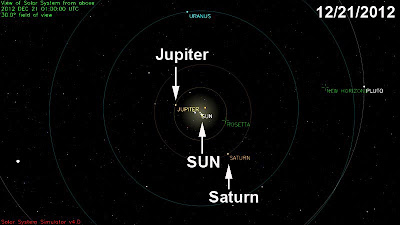 jupiter+position+on+december+21+2012.jpg