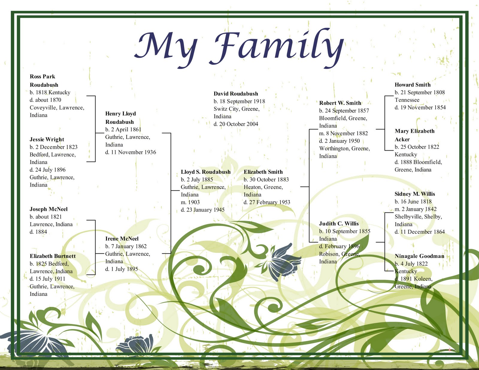 Free printable family reunion templates