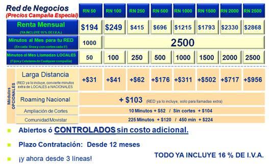 Planes Red Negocios de Movistar (Se requiere RFC Expedido por Hacienda)