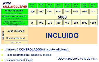 Planes Red Privada Movistar (Se requiere RFC Expedida por Hacienda)