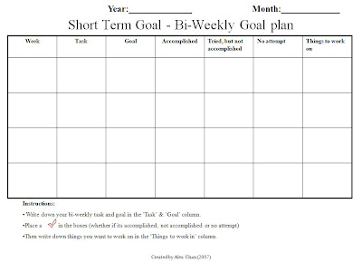 graphic relating to Weekly Goal Sheet identify Psychological Sports activities Working out Specialist: Reason Environment Applicability