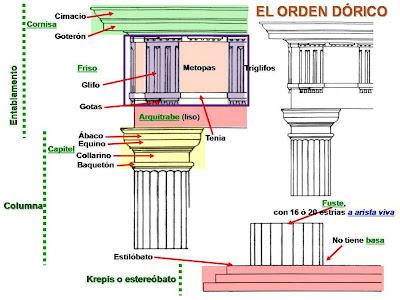 external image ORDEN+DORICO+1.JPG