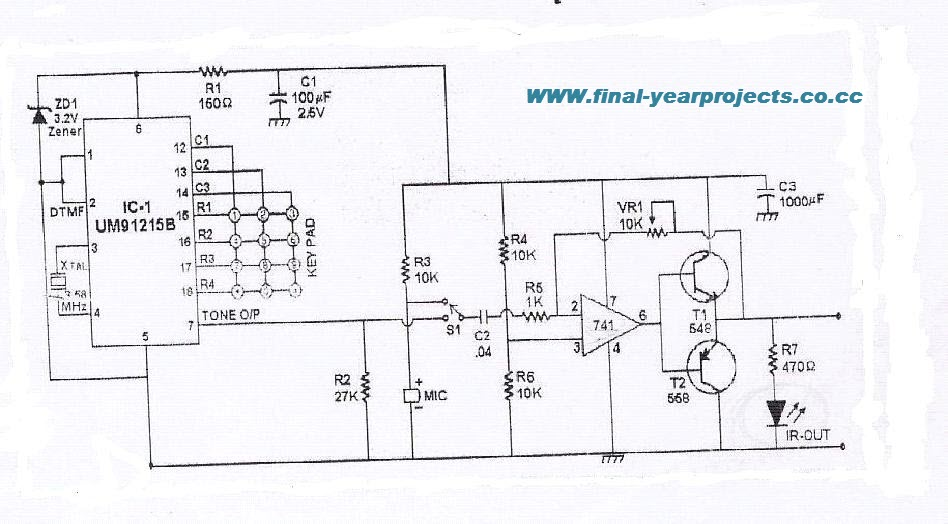 transmitter wireless data infrared led videocon washing machine wiring diagram fan wiring diagram \u2022 45 63  at panicattacktreatment.co