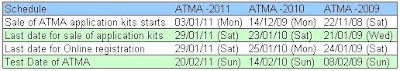ATMA 2012 Exam  Date Notification