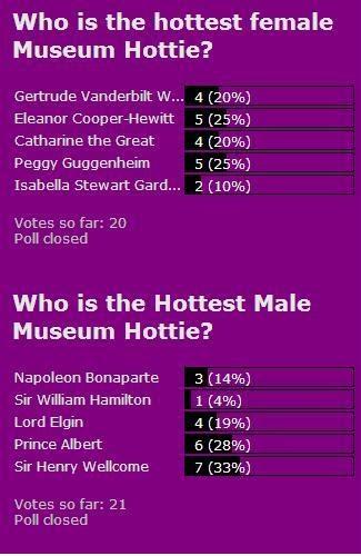 Museum Studies names of school subjects
