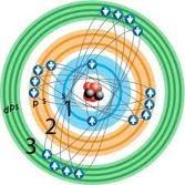 Quimica 1 propiedades fsicas de los metales y no metales 26 1s22s22p63s23p63d6 urtaz Image collections