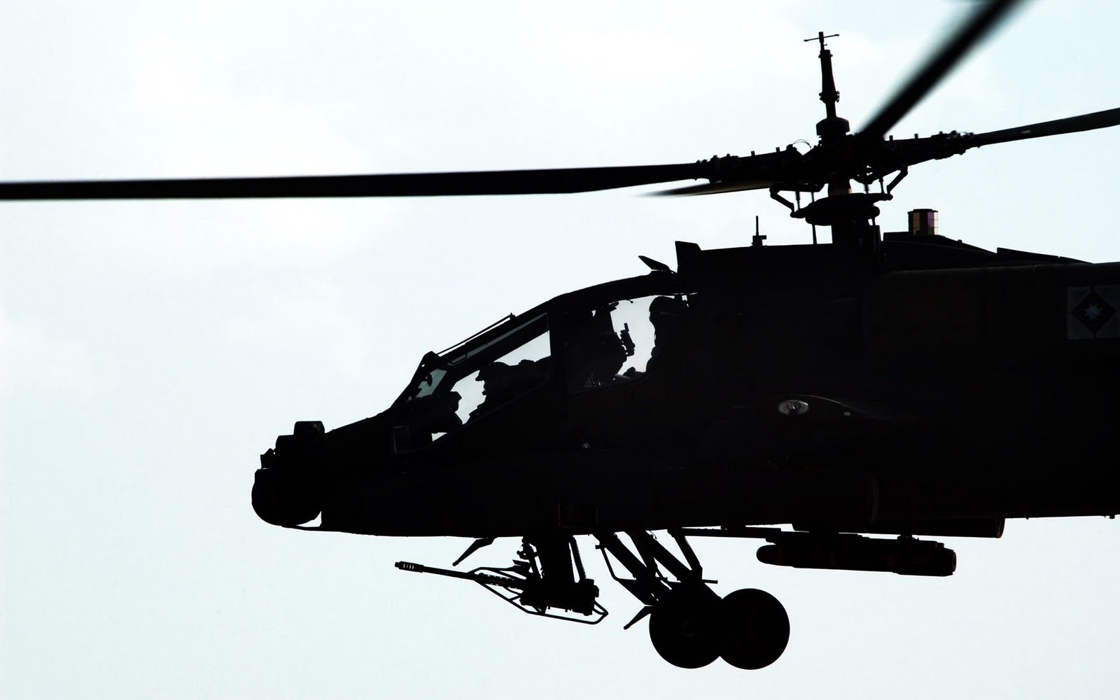 best wallpapers helicopters war wallpapers