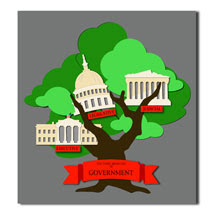 Branches of government tree maker