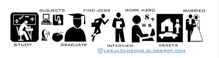kerjaya IT, kareer IT, IT job vacancies
