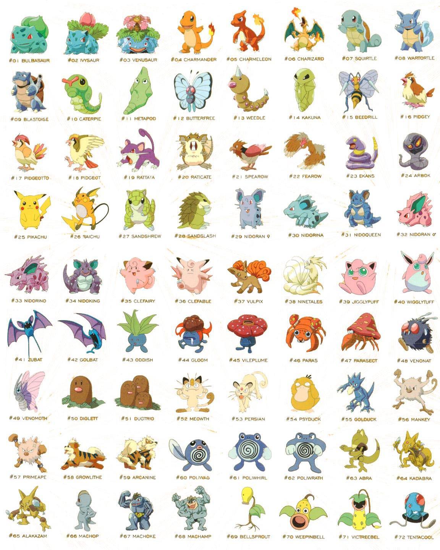 1999 quando pokemons eram demônios