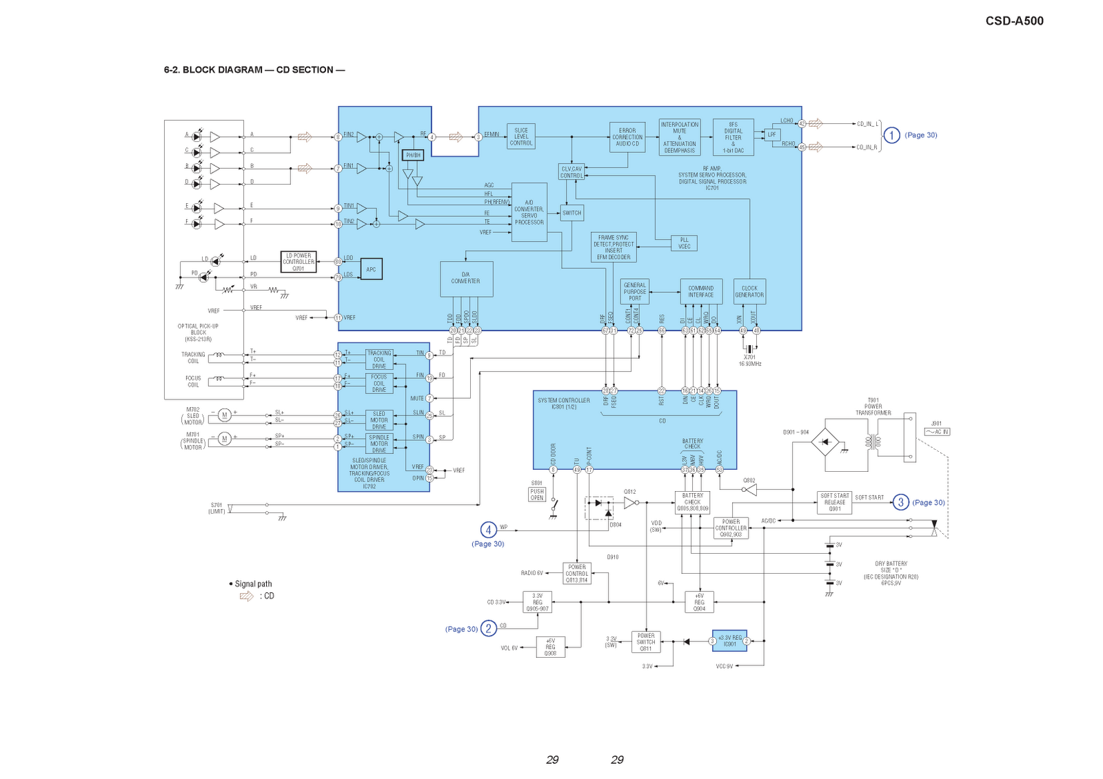 Schematic Electronics Aiwa Csd A500 Block Diagram Cd Stereo Radio Cassette Recorder Service Manual File Size 585mb Format Pdf Total Pages 70 Price 200