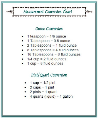 Tablespoon To Teaspoon Conversion Chart Erkalnathandedecker