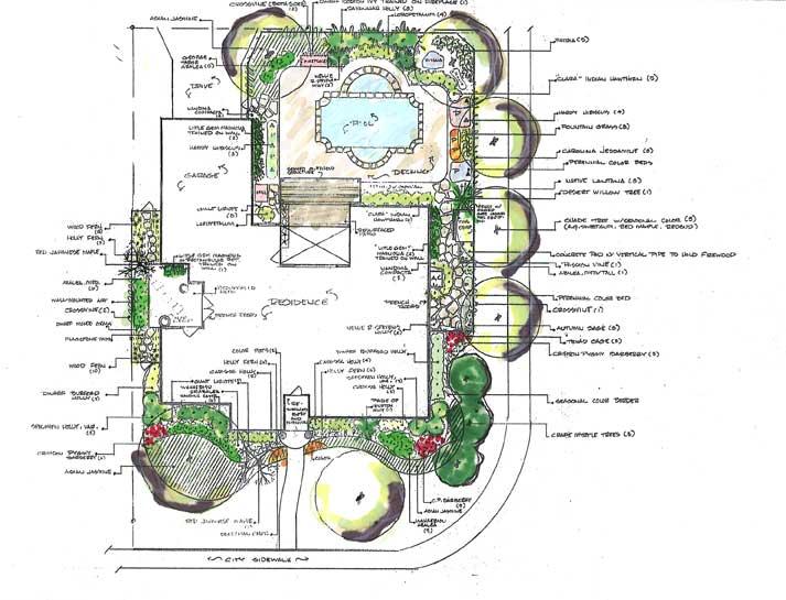 Full Wallpaper To Landscape Design