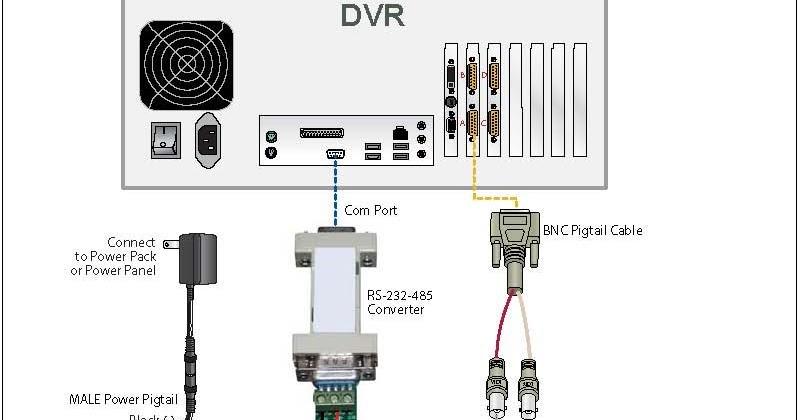 samsung surveillance camera system