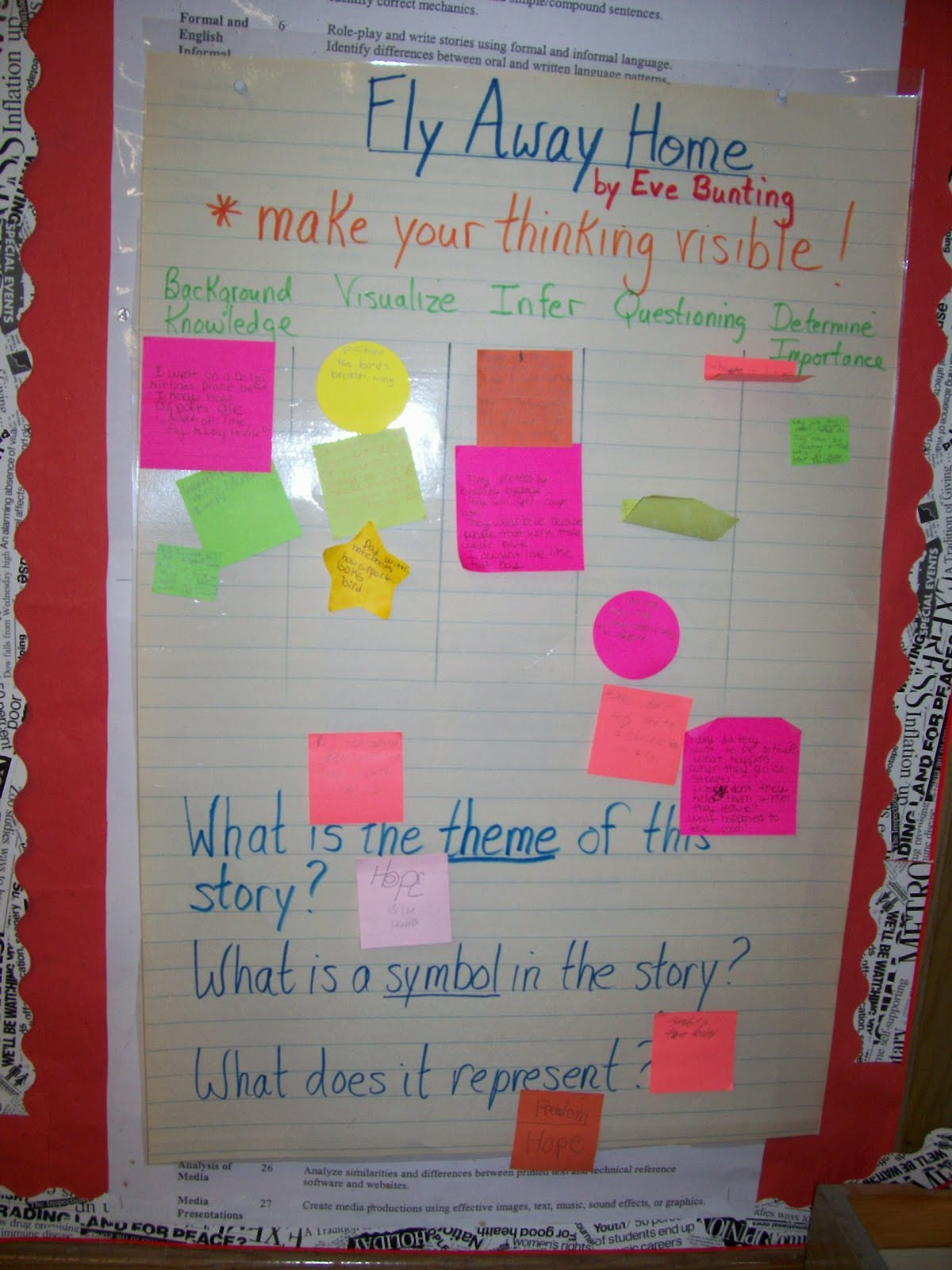 Inference anchor chart poems good for inferring view original