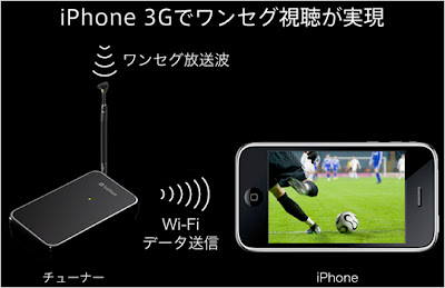 Softbank Mobile