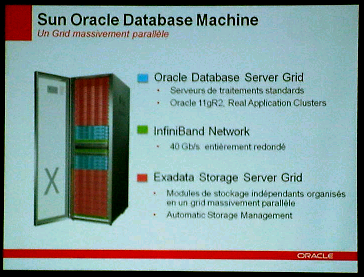 Blog Du Ds45 Oracle Exadata Cequoitece
