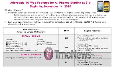 Tmobile 4G Web Plan