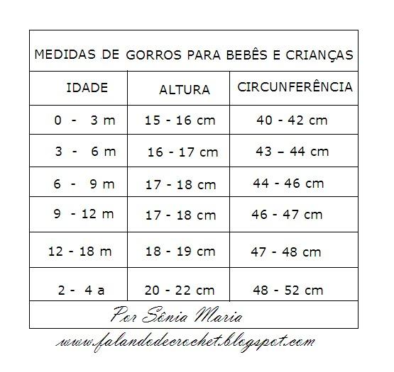 FALANDO DE CROCHET: GORRINHO DE CROCHE PARA BEBE (CROCHET BABY)