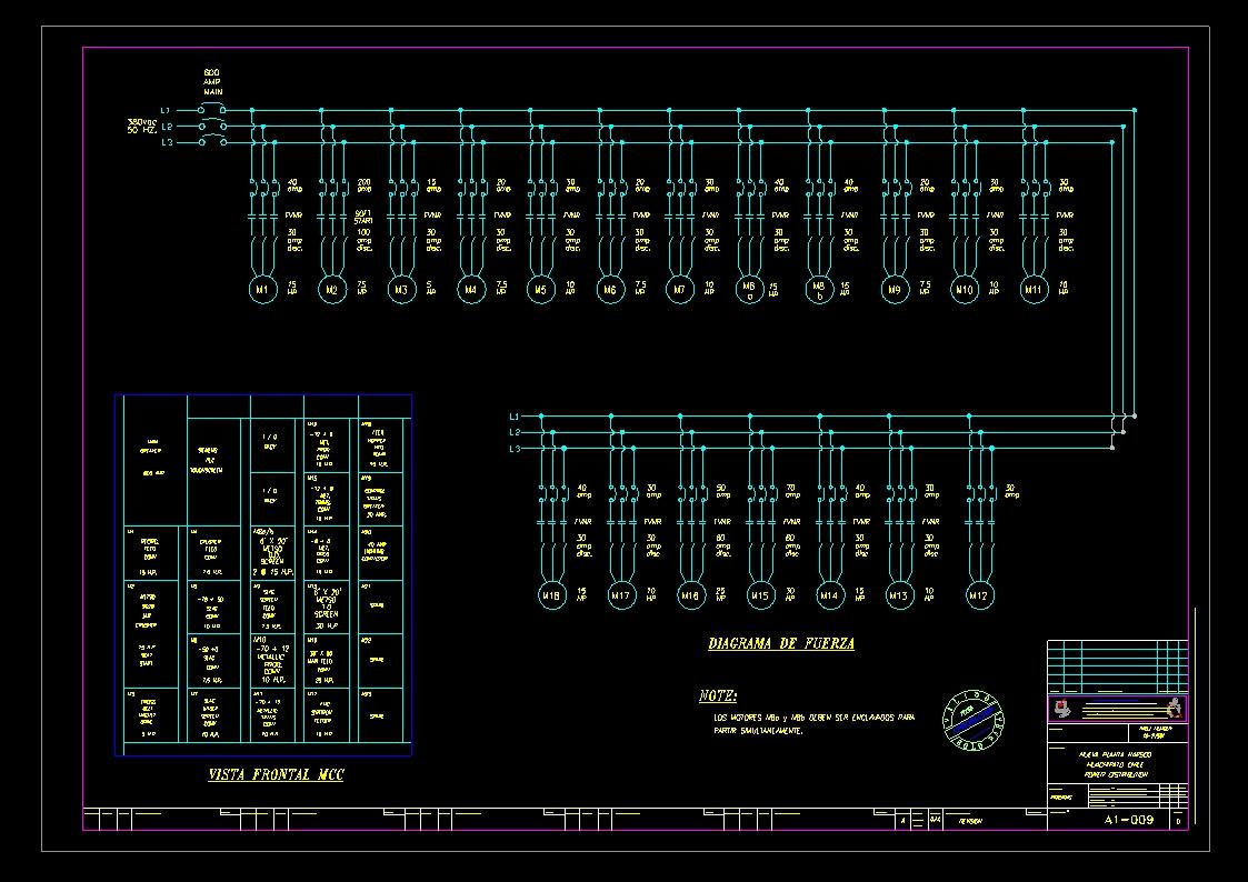 Circuito Unilineal : Proyectos de ingenieria electrica y montaje: proyecto canalización
