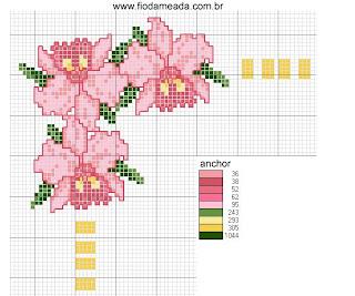 Orquideas em ponto cruz graficos