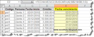 Función FECHA.MES: cálculo de vencimientos.