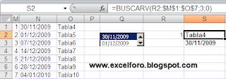 Gráficos dinámicos en Excel.