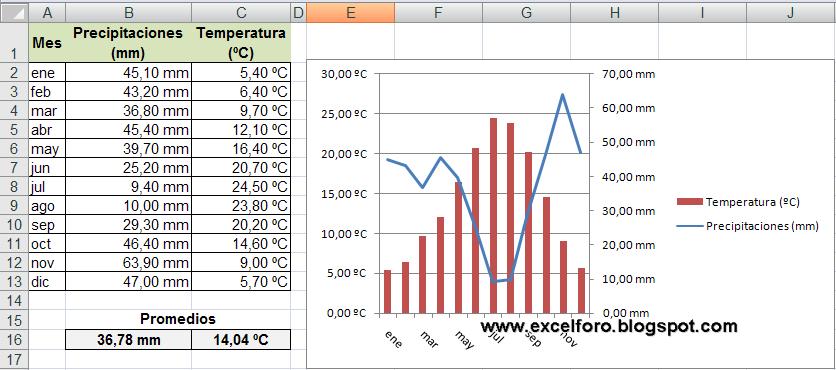 Mover o copiar una hoja de un libro a otro de Excel. | EXCEL FORO ...