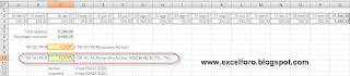La función TIR.NO.PER en Excel.