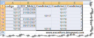 Filtro condicionado en Excel.