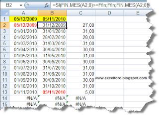 Funciones de fechas en Excel.