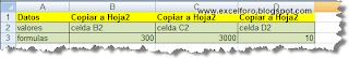 VBA: Formas de copiar rangos o celdas.