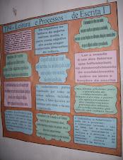 TP4 - Leitura e Processos de Escrita