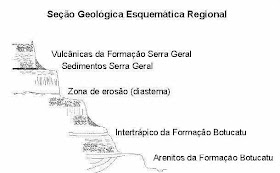 ESQUEMA GEOLÓGICO
