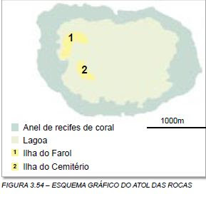 Esquema Atol das Rocas