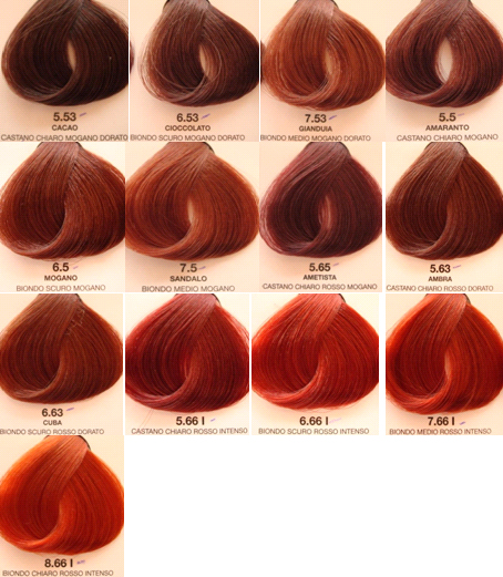 Delicious Reds Hair New Era