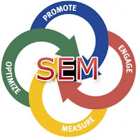 /Search-Engine-Marketing
