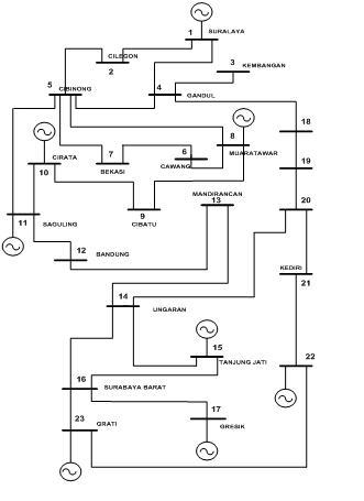Sistem jawa bali 500 kv computer and electric single line diagram jawa bali ccuart Gallery