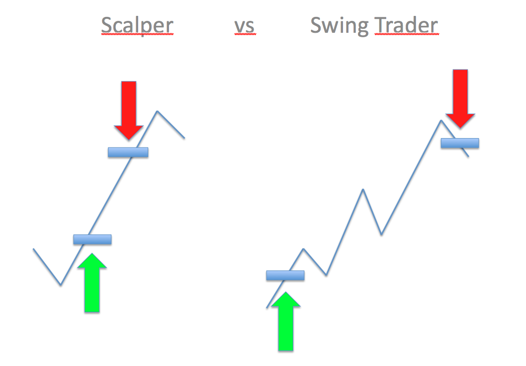 emini scalping | Emini Addict