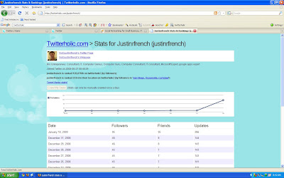 JustinRFrench Twitter Stats