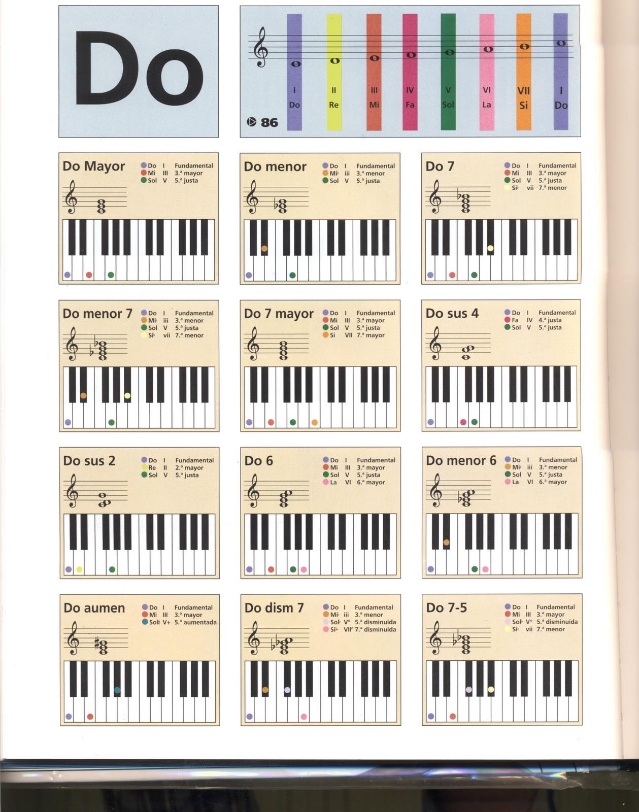 http://4.bp.blogspot.com/_tOqgN7ILFOo/TUBqkKvhRqI/AAAAAAAAAmI/1gPXqSKHJT4/s1600/piano.jpg
