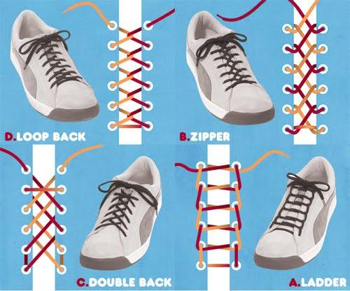 Lacets prolace les 1001 fa ons de faire ses lacets - Comment faire ses lacets ...