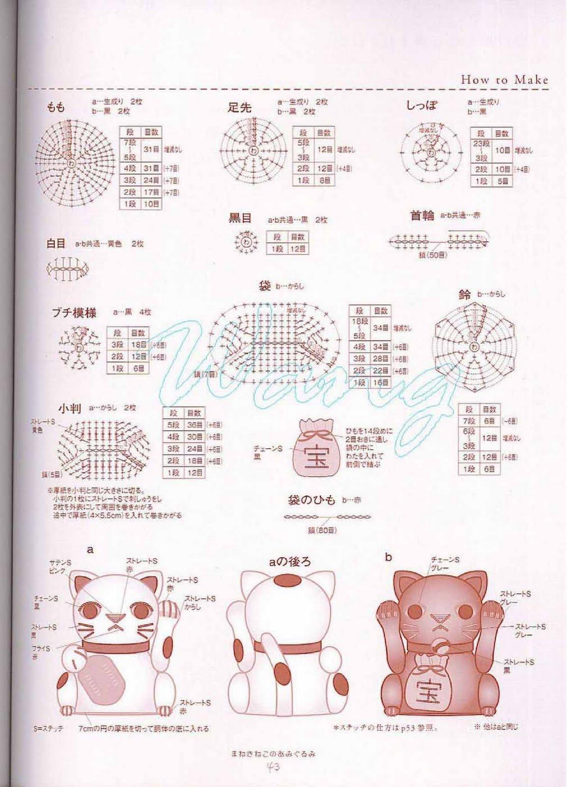 Амигуруми схемы котенок
